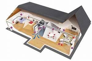 Clim Reversible Gainable : gainables climatisation cannes electricite isolation ~ Edinachiropracticcenter.com Idées de Décoration