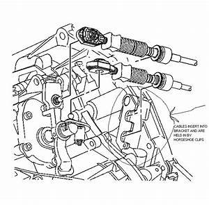 2015 Saturn Vue Manual Transmission Shifting Diagram