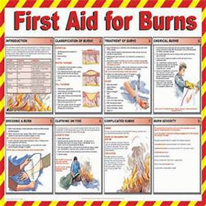 First aid for burns step by step up, funny survival guide ...