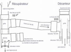 Recuperation Eau De Pluie : file eau de wikimedia commons ~ Premium-room.com Idées de Décoration