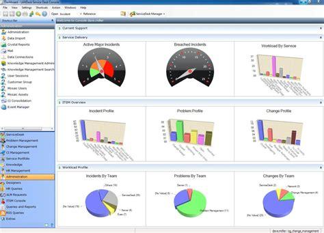 landesk service desk software reviews