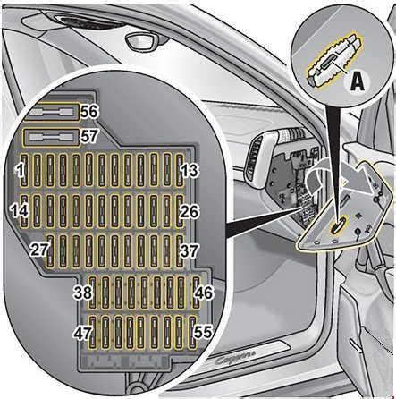 Cayenne Fuse Box Location by 2011 2017 Porsche Cayenne Fuse Box Diagram 187 Fuse Diagram
