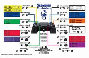 Ps4 Master 220 Mods Quick Reference Card