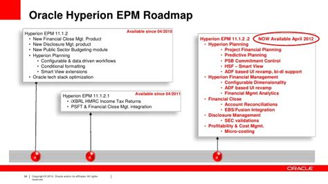 Hyperion Epm System 11122  Kyenote Speech. Website Advertising Company Fda Pro Guidance. Online Finance Certificates Wake Me Up Alarm. International Association Of Universities. Musician Liability Insurance. Constipation Symptoms Back Pain. Town Car Limousine Service Windows Event Ids. Put Your Song On Itunes Inter Tel Phone System. Ameristar By American Standard