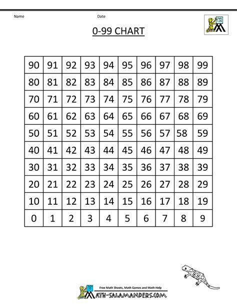 math facts worksheets images frompo