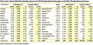 Aktien Dividende Berechnen : dax dividenden auf rekordniveau nachricht ~ Themetempest.com Abrechnung