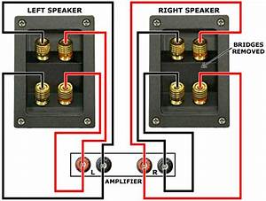 How To  Wire Up Your Speakers