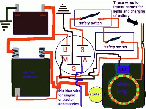 Small Engine Ignition Switch Wiring Diagram Automotive