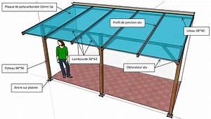 Abris De Terrasse En Kit : abris de terrasse ~ Dailycaller-alerts.com Idées de Décoration