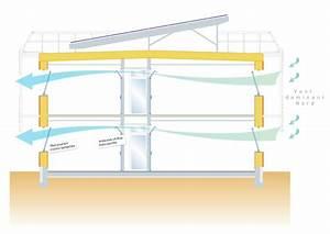 Ventilation Naturelle D Une Cave : optimiser le confort d t le si ge d 39 izuba nergies ~ Premium-room.com Idées de Décoration