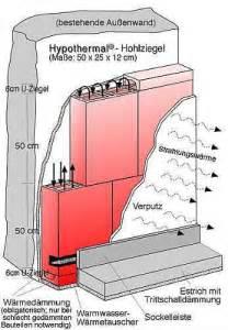 Wandheizung Strahlungswaerme Aus Der Wand by Hypokaustenheizung Schon Die Alten R 246 Mer Kannte Eine