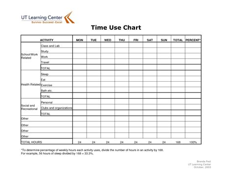 time chart template 16 best images of time management worksheets for high