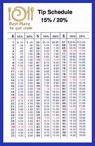 Restaurant Tipping Chart Dear Catastrophe Waitress The Kit Autostraddle