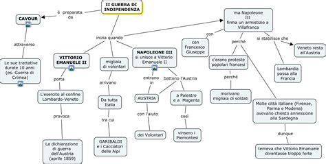Prima Persiana Riassunto by Storia Bianchilettere