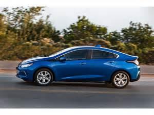 Quelle part pour la voiture 100% electrique ? - Page : 217 - Actualité auto - FORUM Sport Auto