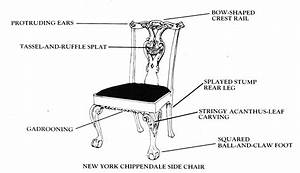 Diagram Of A Chippendale Side Chair - 1755 - 1795