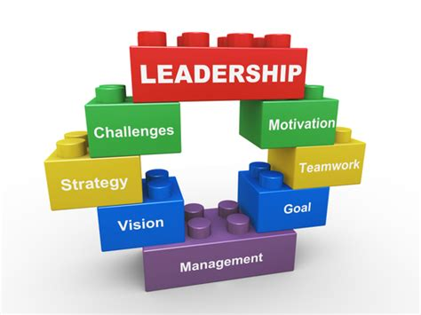 effective leader leadership skills