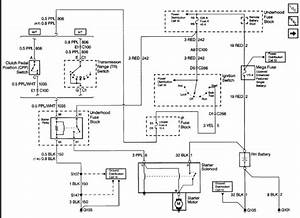 Wiring Diagram For 1999 Chevy Suburban