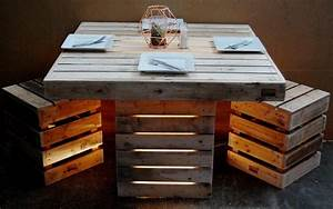 Pallet Kitchenette - Pallet Kitchen Ideas Pallet Furniture