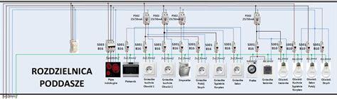 instalacja elektryczna w domku dwurodzinnym prośba o ocenę 2