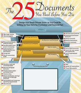 weekend decorating organizing life39s paperwork blulabel With organize your documents