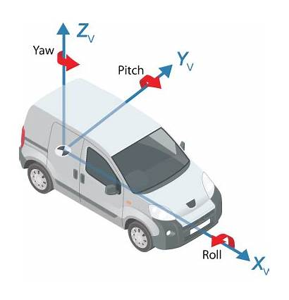 Coordinate Axis Vehicle Direction Driving Systems System