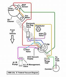 Vaumn Diagram 1999 4 3 Engine
