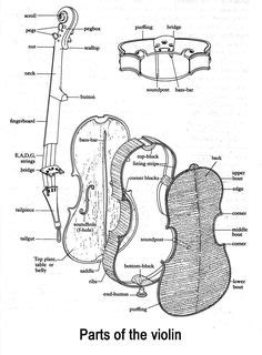 Free Printable Parts The Violin Bow Music