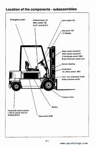 Clark Forklift Cem 20