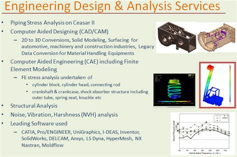 engineering design and testing engineering design and analysis piping stress analysis