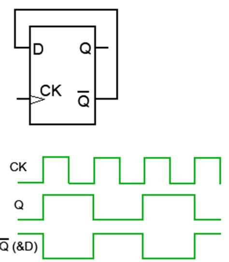 Toggle Flip Flop Sequential Logic Circuits