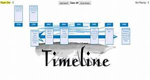 Development of the periodic table timeline timetoast timelines periodic table of elements history timeline periodic table urtaz Choice Image