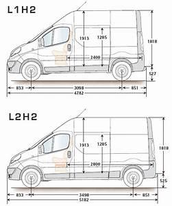 Dimension Jumpy L1h1 Utilitaire : renault trafic kit plancher vehicule utilitaire habillage nimes 30 ~ Medecine-chirurgie-esthetiques.com Avis de Voitures