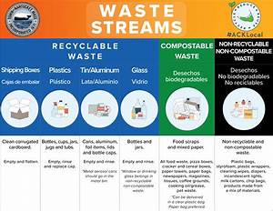 Solid Waste  U0026 Recycling
