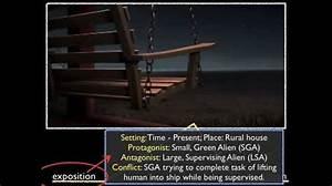 This Video Shows The Plot Diagram Of Pixar U0026 39 S Short Cartoon