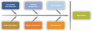 14  Quality Planning  U2013 Project Management