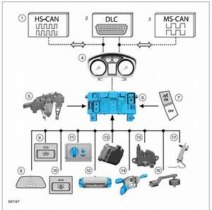 Schema Electrique Ford Kuga