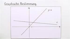 Exponentialfunktion Berechnen : umkehrfunktionen bestimmen und berechnen sofatutor ~ Themetempest.com Abrechnung