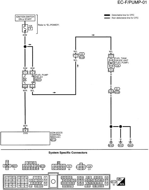 Need Diagram With Color Codes For Motor Etc