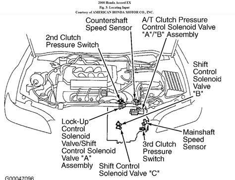 similiar toyota camry engine diagram keywords 93 toyota camry engine diagram image wiring diagram engine