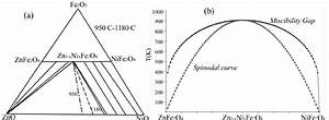 A  Ternary Phase Diagram Of The Constituent Oxides Of