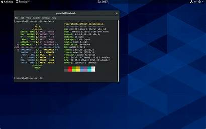 Centos Links Released Features Min Read Hat