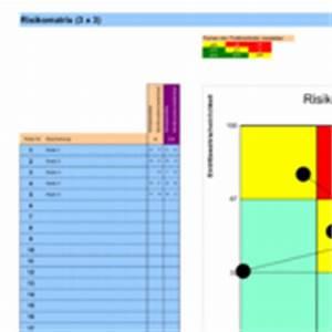 Unternehmenserfolg Berechnen : risikomatrix mit 3x3 felder diagramm f r schadensh he und eintrittswahrscheinlichkeit excel ~ Themetempest.com Abrechnung
