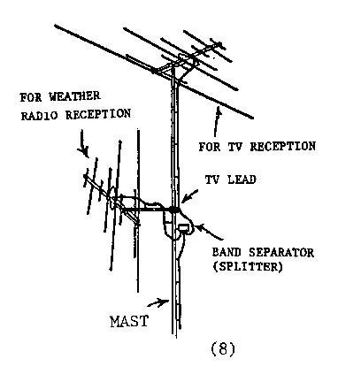 Digital Antenna With Lifier Installation Diagram For A Pre by 50 Best Images About History Of Tv Antennas On