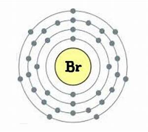 Bohr Diagram  Compounds That Contain The Element  Uses For