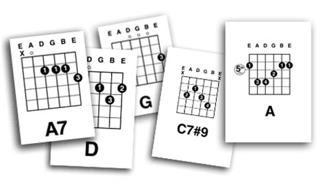 How Start Teaching Guitar With Resources That Will Last