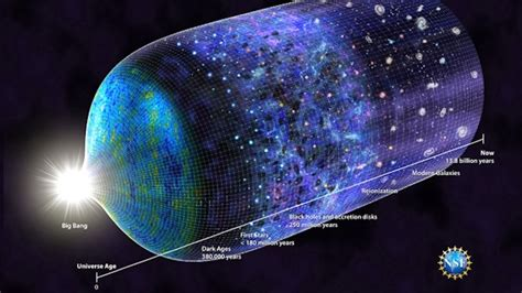 astronomers  created   accurate map