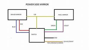 Manual To Power