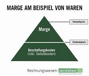 Marge Berechnen : marge einfache definition erkl rung lexikon ~ Themetempest.com Abrechnung