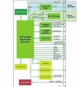 Block Diagram  U2013 Click To Enlarge